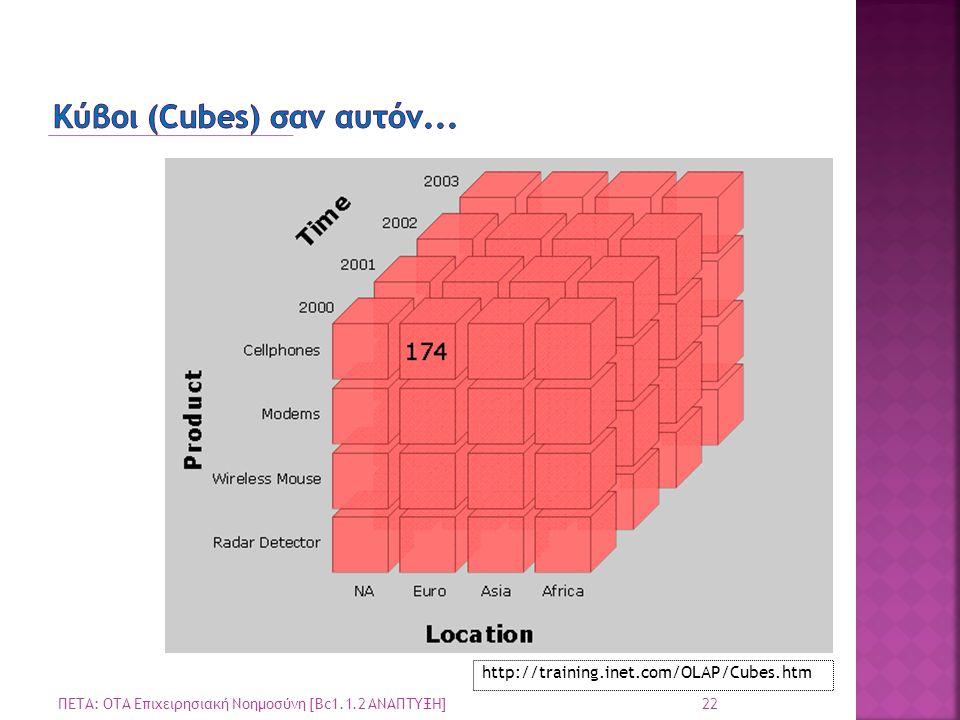 22 ΠΕΤΑ: ΟΤΑ Επιχειρησιακή Νοημοσύνη [Bc1.1.2 ΑΝΑΠΤΥΞΗ] http://training.inet.com/OLAP/Cubes.htm