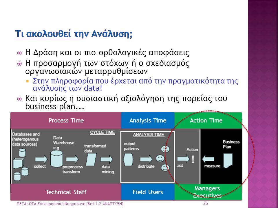  Η Δράση και οι πιο ορθολογικές αποφάσεις  Η προσαρμογή των στόχων ή ο σχεδιασμός οργανωσιακών μεταρρυθμίσεων  Στην πληροφορία που έρχεται από την