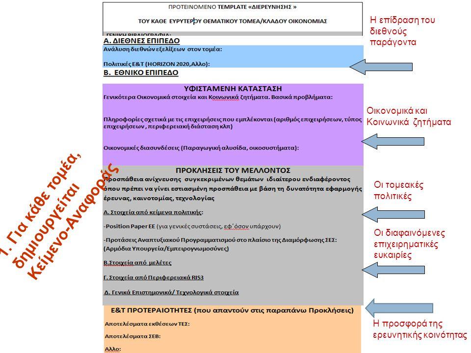 Παράλληλα καταγράφονται οι εισροές από τις περιφερειακές RIS3 με στόχο την ολοκλήρωση και την εξασφάλιση συνεργειών και συμπληρωματικότητας με αυτές Εισροές από τις περιφερεακές RIS3