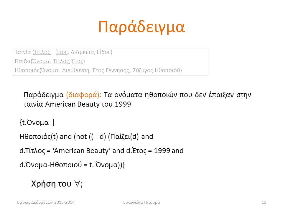 Βάσεις Δεδομένων 2013-2014Ευαγγελία Πιτουρά15 Παράδειγμα (διαφορά): Τα ονόματα ηθοποιών που δεν έπαιξαν στην ταινία American Beauty του 1999 {t.Όνομα | Ηθοποιός(t) and (not ((  d) (Παίζει(d) and d.Τίτλος = 'Αmerican Beauty' and d.Έτος = 1999 and d.Όνομα-Ηθοποιού = t.
