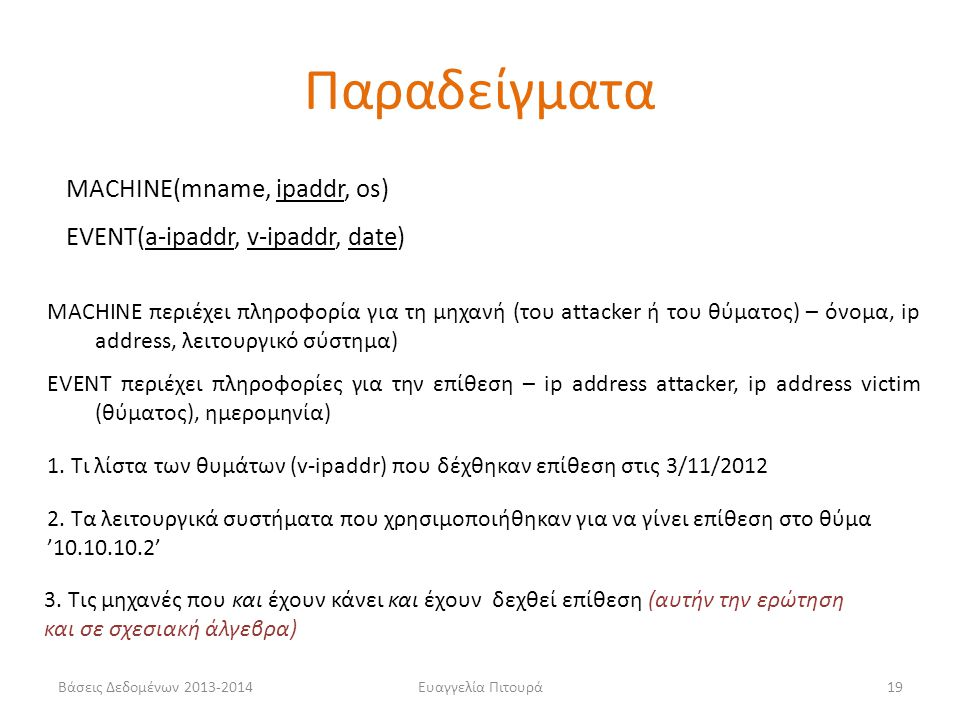 Βάσεις Δεδομένων 2013-2014Ευαγγελία Πιτουρά19 MACHINE(mname, ipaddr, os) EVENT(a-ipaddr, v-ipaddr, date) MACHINE περιέχει πληροφορία για τη μηχανή (του attacker ή του θύματος) – όνομα, ip address, λειτουργικό σύστημα) EVENT περιέχει πληροφορίες για την επίθεση – ip address attacker, ip address victim (θύματος), ημερομηνία) 1.