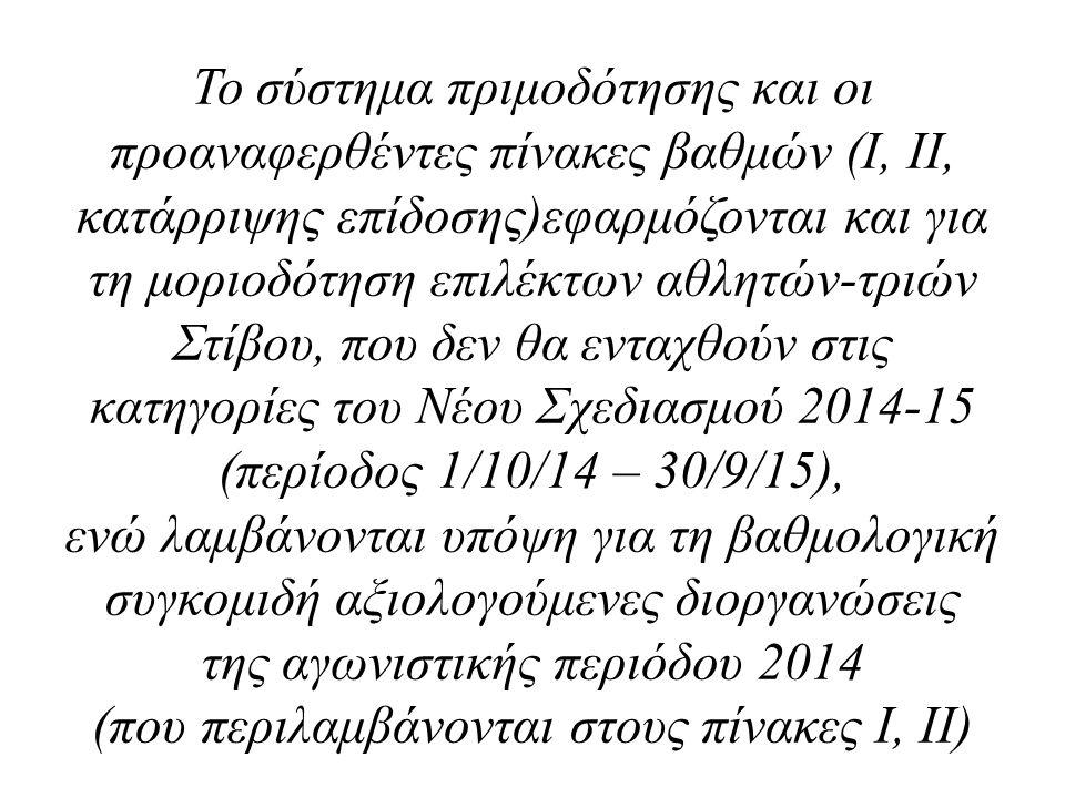 Το σύστημα πριμοδότησης και οι προαναφερθέντες πίνακες βαθμών (Ι, ΙΙ, κατάρριψης επίδοσης)εφαρμόζονται και για τη μοριοδότηση επιλέκτων αθλητών-τριών Στίβου, που δεν θα ενταχθούν στις κατηγορίες του Νέου Σχεδιασμού 2014-15 (περίοδος 1/10/14 – 30/9/15), ενώ λαμβάνονται υπόψη για τη βαθμολογική συγκομιδή αξιολογούμενες διοργανώσεις της αγωνιστικής περιόδου 2014 (που περιλαμβάνονται στους πίνακες Ι, ΙΙ)