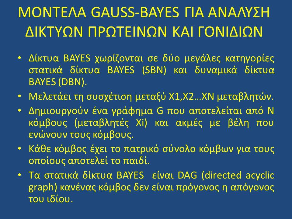 ΜΟΝΤΕΛΑ GAUSS-BAYES ΓΙΑ ΑΝΑΛΥΣΗ ΔΙΚΤΥΩΝ ΠΡΩΤΕΙΝΩΝ ΚΑΙ ΓΟΝΙΔΙΩΝ • Δίκτυα BAYES χωρίζονται σε δύο μεγάλες κατηγορίες στατικά δίκτυα BAYES (SBN) και δυναμικά δίκτυα BAYES (DBN).