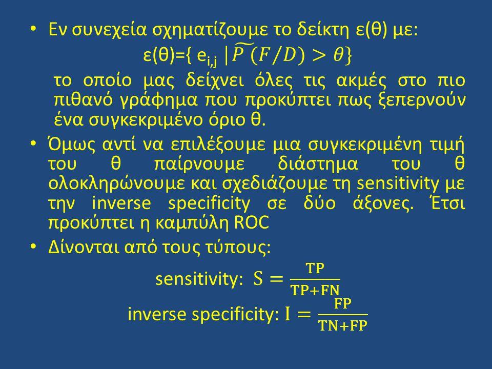 • Oλοκληρώνοντας και παίρνοντας το εμβαδόν του όγκου που περικλείει προκύπτει η τιμή AUC που είναι ένα μέτρο της πιστότητας της αναπαράστασης του γραφήματος.