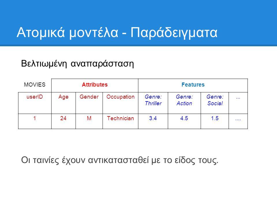 Εύρεση συσχετίσεων • κόμβος --> feature ή user • Εύρεση συσχετίσεων για κάθε ζεύγος κόμβων (συντελεστής συσχέτισης, π.χ.