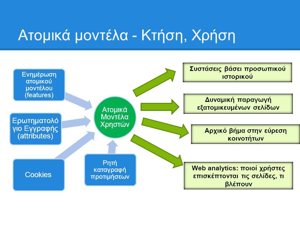 Στερεότυπα Χρηστών - Κανόνες • Συνθήκες: βασισμένες σε attributes • Τυπικές συμπεριφορές: βασισμένες σε features • Συνήθως τα ορίζει ο σχεδιαστής της εφαρμογής Attr_cond_1Attr_cond_2...Attr_cond_nFeat_1Feat_2...Feat_m Value...Value...Value