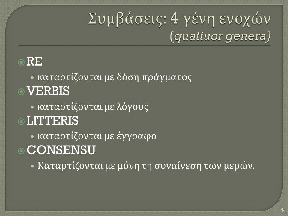  RE • καταρτίζονται με δόση πράγματος  VERBIS • καταρτίζονται με λόγους  LITTERIS • καταρτίζονται με έγγραφο  CONSENSU • Καταρτίζονται με μόνη τη