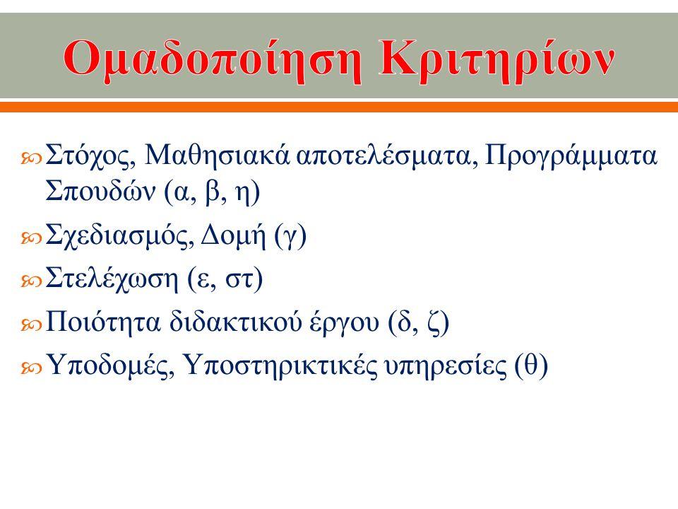  Στόχος, Μαθησιακά αποτελέσματα, Προγράμματα Σπουδών ( α, β, η )  Σχεδιασμός, Δομή ( γ )  Στελέχωση ( ε, στ )  Ποιότητα διδακτικού έργου ( δ, ζ )  Υποδομές, Υποστηρικτικές υπηρεσίες ( θ )