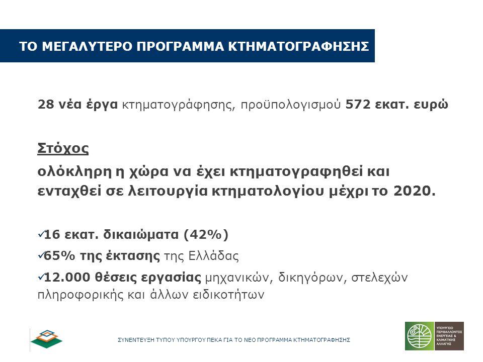 ΣΥΝΕΝΤΕΥΞΗ ΤΥΠΟΥ ΥΠΟΥΡΓΟΥ ΠΕΚΑ ΓΙΑ ΤΟ ΝΕΟ ΠΡΟΓΡΑΜΜΑ ΚΤΗΜΑΤΟΓΡΑΦΗΣΗΣ 28 νέα έργα κτηματογράφησης, προϋπολογισμού 572 εκατ. ευρώ Στόχος ολόκληρη η χώρα