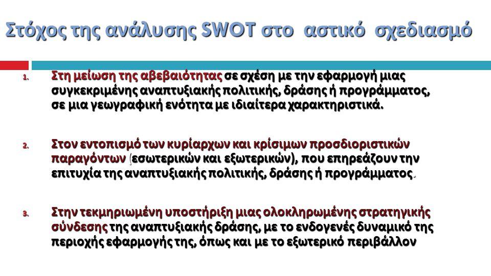 Στόχος της ανάλυσης SWOT στο αστικό σχεδιασμό 1. Στη μείωση της αβεβαιότητας σε σχέση με την εφαρμογή μιας συγκεκριμένης αναπτυξιακής πολιτικής, δράση