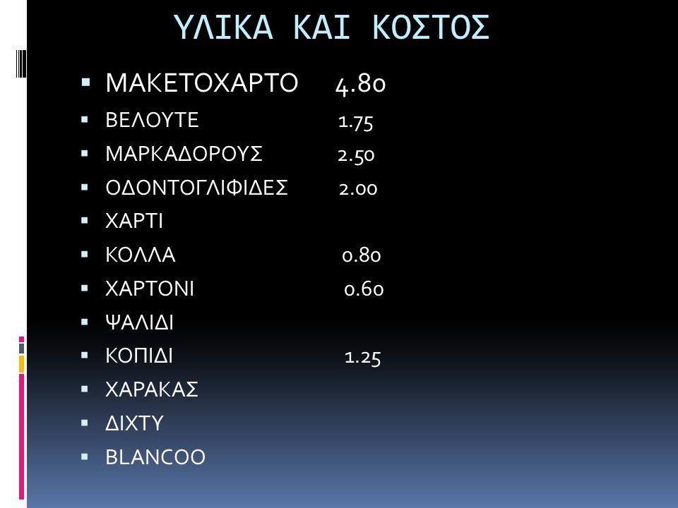ΥΛΙΚΑ ΚΑΙ ΚΟΣΤΟΣ  ΜΑΚΕΤΟΧΑΡΤΟ 4.80  ΒΕΛΟΥΤΕ 1.75  ΜΑΡΚΑΔΟΡΟΥΣ 2.50  ΟΔΟΝΤΟΓΛΙΦΙΔΕΣ 2.00  ΧΑΡΤΙ  ΚΟΛΛΑ 0.80  ΧΑΡΤΟΝΙ 0.60  ΨΑΛΙΔΙ  ΚΟΠΙΔΙ 1.25  ΧΑΡΑΚΑΣ  ΔΙΧΤΥ  BLANCOO