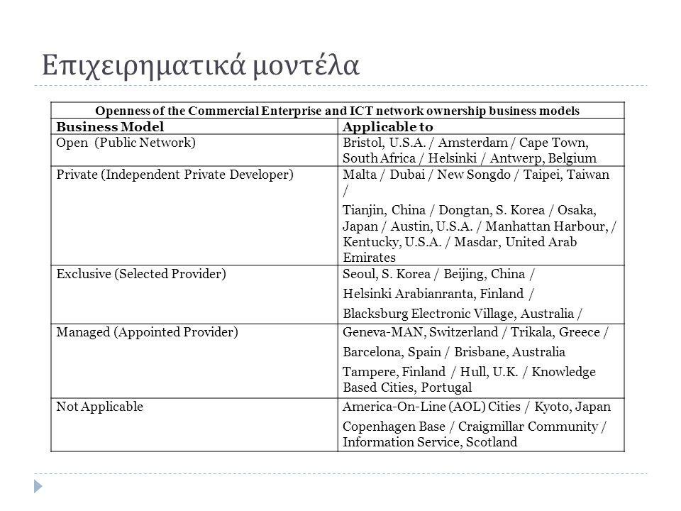 Επιχειρηματικά μοντέλα Openness of the Commercial Enterprise and ICT network ownership business models Business ModelApplicable to Open (Public Networ