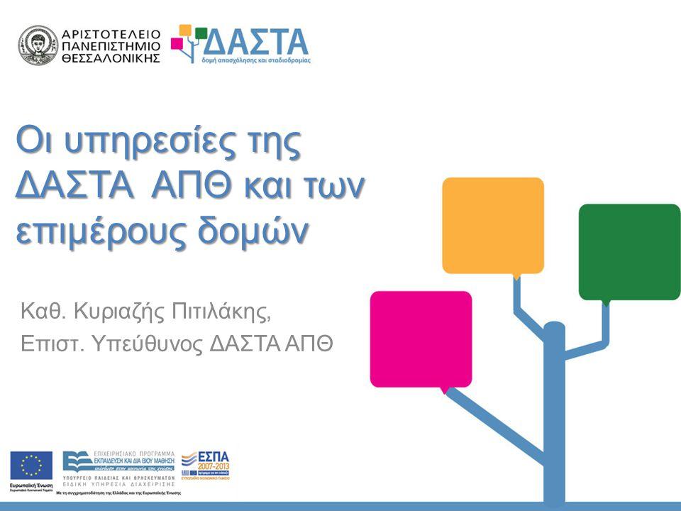 Οι υπηρεσίες της ΔΑΣΤΑ ΑΠΘ και των επιμέρους δομών Καθ. Κυριαζής Πιτιλάκης, Επιστ. Υπεύθυνος ΔΑΣΤΑ ΑΠΘ