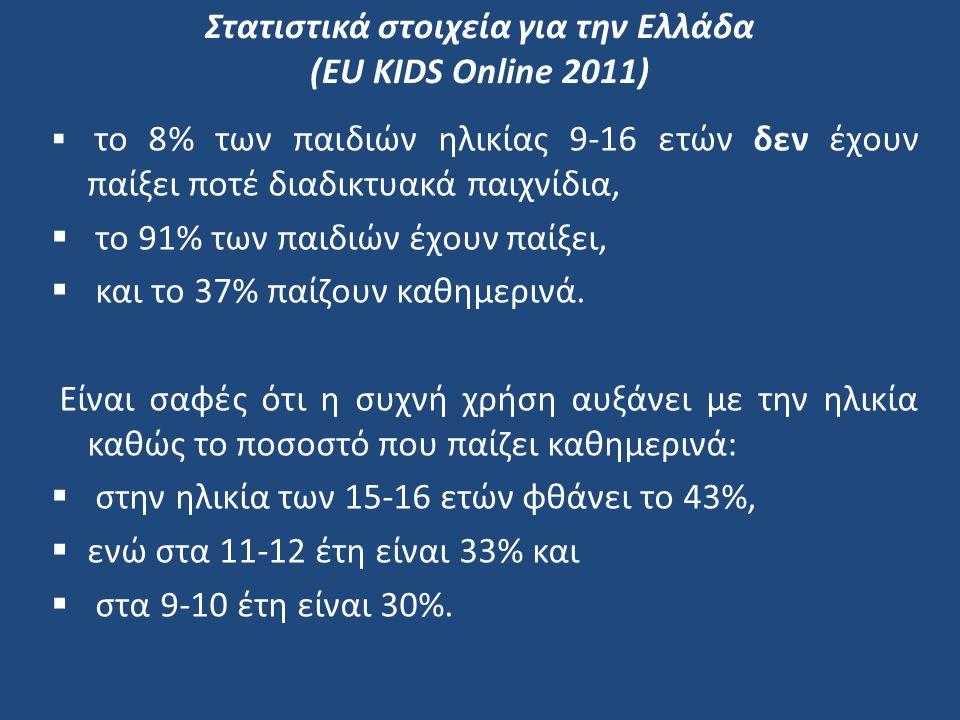 Στατιστικά στοιχεία για την Ελλάδα (EU KIDS Online 2011)  το 8% των παιδιών ηλικίας 9-16 ετών δεν έχουν παίξει ποτέ διαδικτυακά παιχνίδια,  το 91% τ