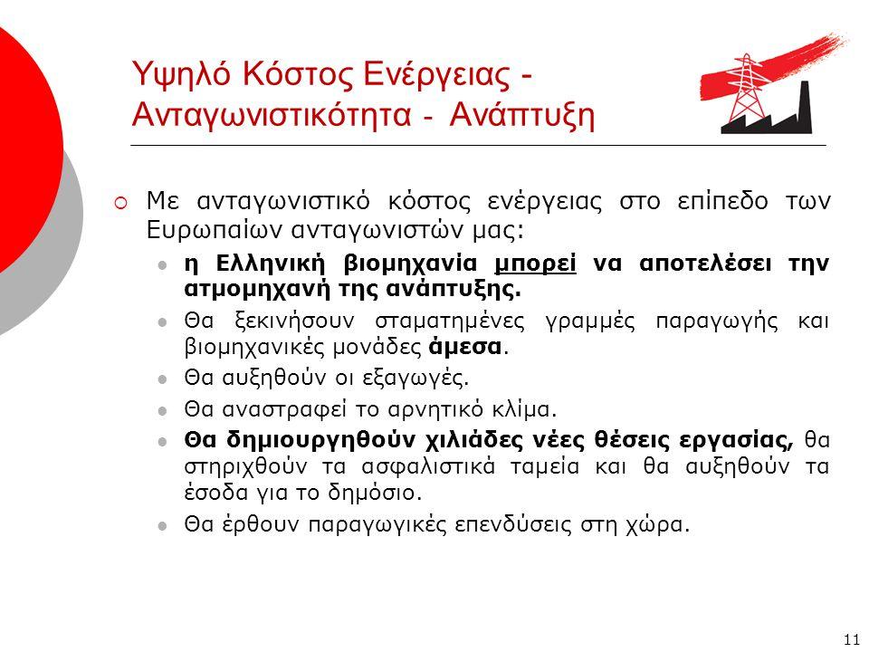 11 Υψηλό Κόστος Ενέργειας - Ανταγωνιστικότητα - Ανάπτυξη  Με ανταγωνιστικό κόστος ενέργειας στο επίπεδο των Ευρωπαίων ανταγωνιστών μας:  η Ελληνική βιομηχανία μπορεί να αποτελέσει την ατμομηχανή της ανάπτυξης.