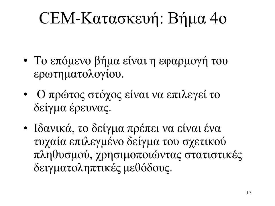 15 CEM-Κατασκευή: Βήμα 4ο •Το επόμενο βήμα είναι η εφαρμογή του ερωτηματολογίου. • Ο πρώτος στόχος είναι να επιλεγεί το δείγμα έρευνας. •Ιδανικά, το δ