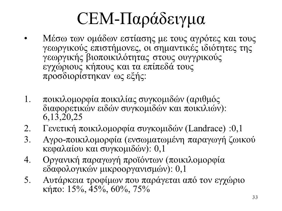33 CEM-Παράδειγμα •Μέσω των ομάδων εστίασης με τους αγρότες και τους γεωργικούς επιστήμονες, οι σημαντικές ιδιότητες της γεωργικής βιοποικιλότητας στο