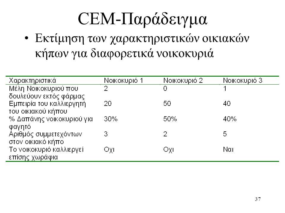 37 CEM-Παράδειγμα •Εκτίμηση των χαρακτηριστικών οικιακών κήπων για διαφορετικά νοικοκυριά