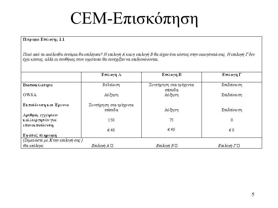 6 CEM-Κατασκευή: Βήμα 1ο • Επειδή η CVM και CEM είναι υποθετικές μέθοδοι βασισμένες στην έρευνα, η εφαρμογή τους είναι παρόμοια.