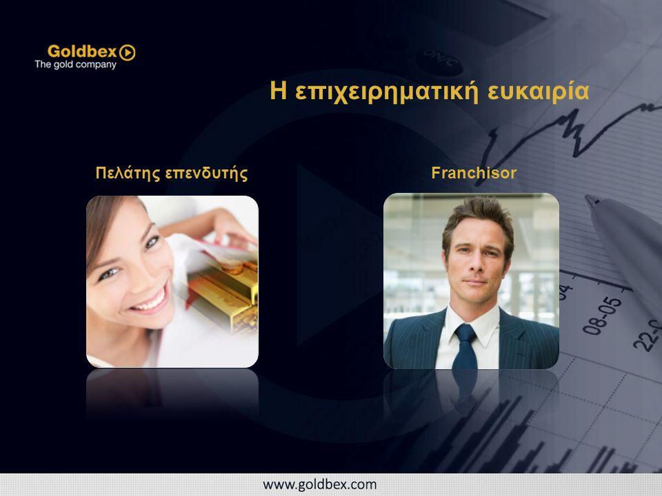 Η επιχειρηματική ευκαιρία Πελάτης επενδυτήςFranchisor