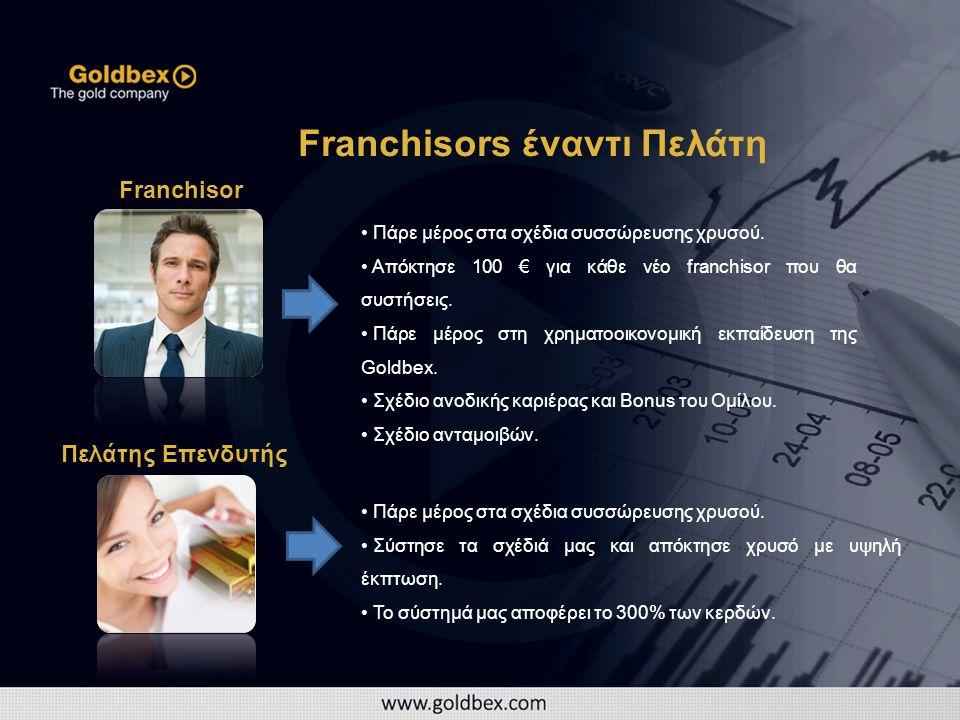 Franchisors έναντι Πελάτη Πελάτης Επενδυτής Franchisor • Πάρε μέρος στα σχέδια συσσώρευσης χρυσού.