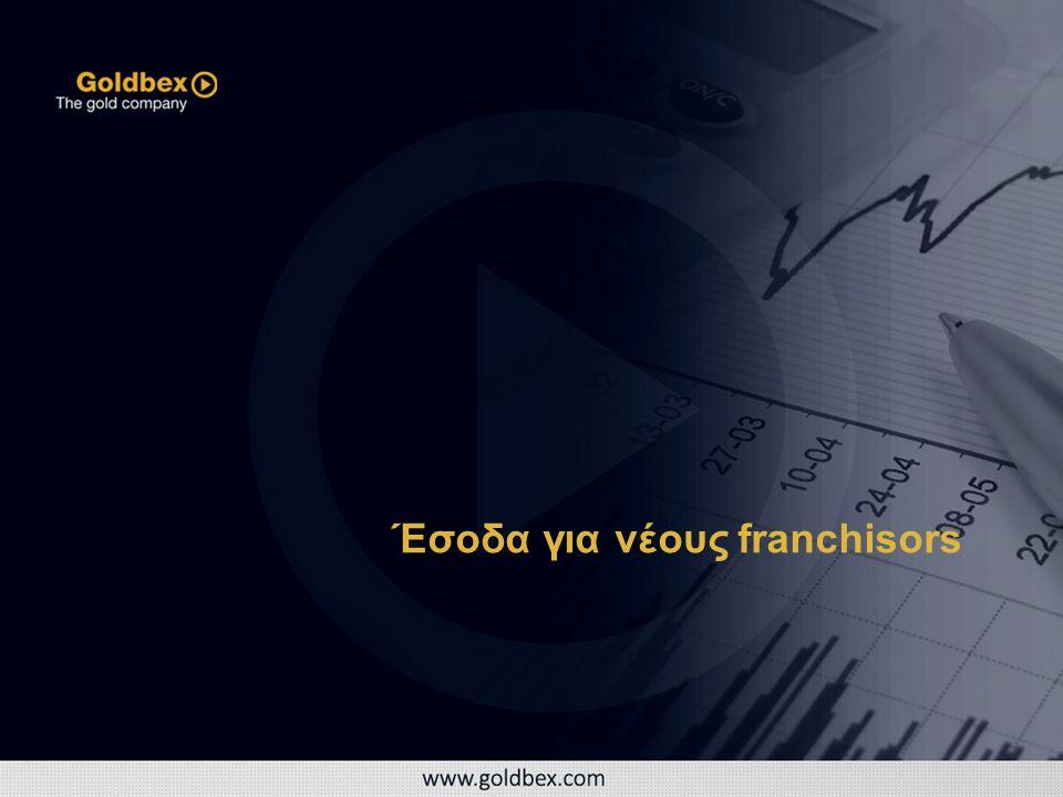 Έσοδα για νέους franchisors