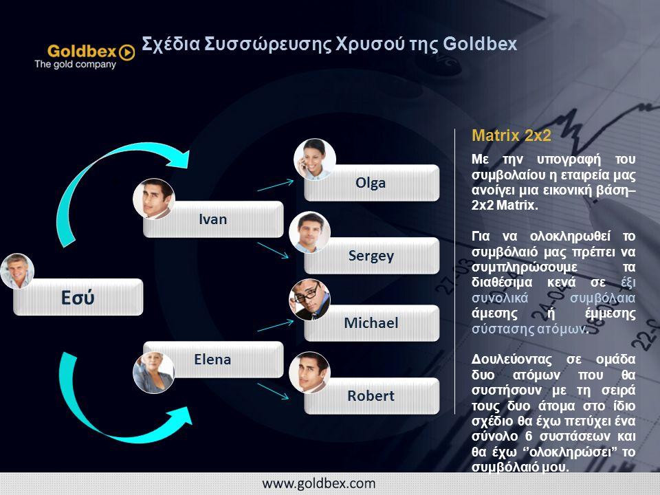 Εσύ Elena Ivan Olga Sergey Michael Robert < < Σχέδια Συσσώρευσης Χρυσού της Goldbex Με την υπογραφή του συμβολαίου η εταιρεία μας ανοίγει μια εικονική βάση– 2x2 Matrix.