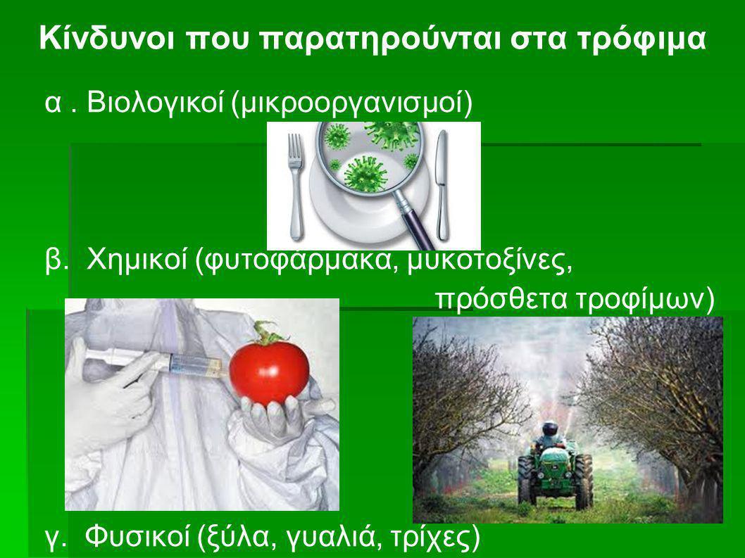 Κίνδυνοι που παρατηρούνται στα τρόφιμα α. Βιολογικοί (μικροοργανισμοί) β. Χημικοί (φυτοφάρμακα, μυκοτοξίνες, πρόσθετα τροφίμων) γ. Φυσικοί (ξύλα, γυαλ