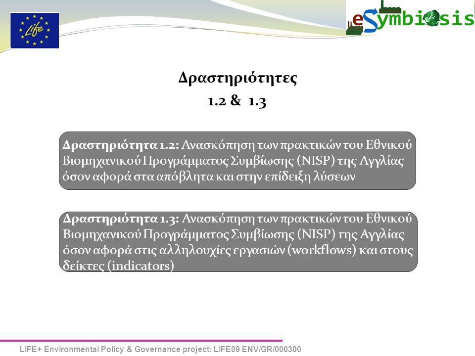 LIFE+ Environmental Policy & Governance project: LIFE09 ENV/GR/000300 ΠΡΑΚΤΙΚΕΣ ΤΟΥ ΕΘΝΙΚΟΥ ΒΙΟΜΗΧΑΝΙΚΟΥ ΠΡΟΓΡΑΜΜΑΤΟΣ ΣΥΜΒΙΩΣΗΣ ΤΗΣ ΑΓΓΛΙΑΣ (NISP) 1.