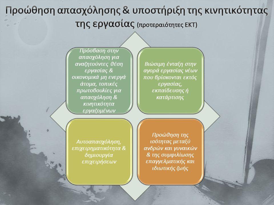 Πρόσβαση στην απασχόληση για αναζητούντες θέση εργασίας & οικονομικά μη ενεργά άτομα, τοπικές πρωτοβουλίες για απασχόληση & κινητικότητα εργαζομένων Βιώσιμη ένταξη στην αγορά εργασίας νέων που βρίσκονται εκτός εργασίας, εκπαίδευσης ή κατάρτισης Αυτοαπασχόληση, επιχειρηματικότητα & δημιουργία επιχειρήσεων Προώθηση της ισότητας μεταξύ ανδρών και γυναικών & της συμφιλίωσης επαγγελματικής και ιδιωτικής ζωής