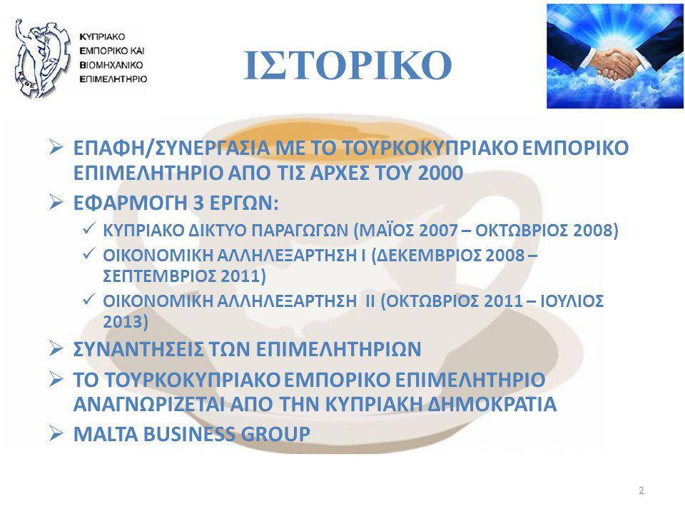 ΙΣΤΟΡΙΚΟ  ΕΠΑΦΗ/ΣΥΝΕΡΓΑΣΙΑ ΜΕ ΤΟ ΤΟΥΡΚΟΚΥΠΡΙΑΚΟ ΕΜΠΟΡΙΚΟ ΕΠΙΜΕΛΗΤΗΡΙΟ ΑΠΟ ΤΙΣ ΑΡΧΕΣ ΤΟΥ 2000  ΕΦΑΡΜΟΓΗ 3 ΕΡΓΩΝ:  ΚΥΠΡΙΑΚΟ ΔΙΚΤΥΟ ΠΑΡΑΓΩΓΩΝ (ΜΑΪΟΣ 2007 – ΟΚΤΩΒΡΙΟΣ 2008)  ΟΙΚΟΝΟΜΙΚΗ ΑΛΛΗΛΕΞΑΡΤΗΣΗ Ι (ΔΕΚΕΜΒΡΙΟΣ 2008 – ΣΕΠΤΕΜΒΡΙΟΣ 2011)  ΟΙΚΟΝΟΜΙΚΗ ΑΛΛΗΛΕΞΑΡΤΗΣΗ ΙΙ (ΟΚΤΩΒΡΙΟΣ 2011 – ΙΟΥΛΙΟΣ 2013)  ΣΥΝΑΝΤΗΣΕΙΣ ΤΩΝ ΕΠΙΜΕΛΗΤΗΡΙΩΝ  ΤΟ ΤΟΥΡΚΟΚΥΠΡΙΑΚΟ ΕΜΠΟΡΙΚΟ ΕΠΙΜΕΛΗΤΗΡΙΟ ΑΝΑΓΝΩΡΙΖΕΤΑΙ ΑΠΟ ΤΗΝ ΚΥΠΡΙΑΚΗ ΔΗΜΟΚΡΑΤΙΑ  MALTA BUSINESS GROUP 2