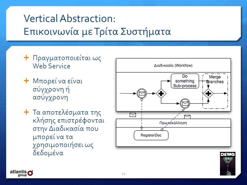 Vertical Abstraction: Επικοινωνία με Τρίτα Συστήματα  Πραγματοποιείται ως Web Service  Μπορεί να είναι σύγχρονη ή ασύγχρονη  Τα αποτελέσματα της κλήσης επιστρέφονται στην Διαδικασία που μπορεί να τα χρησιμοποιήσει ως δεδομένα 12