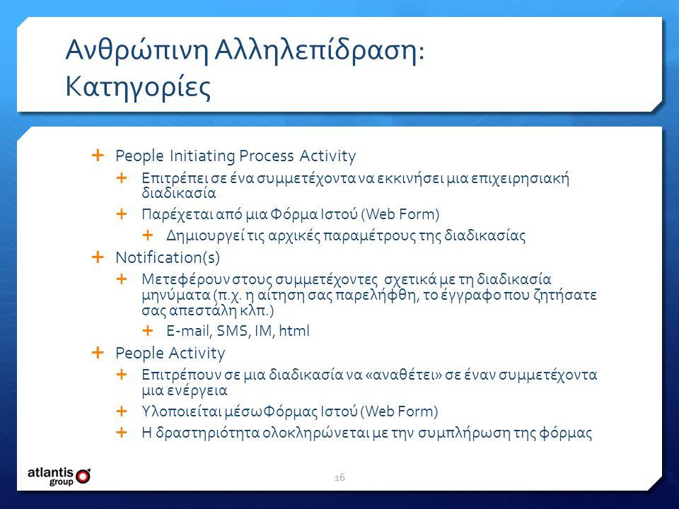 Ανθρώπινη Αλληλεπίδραση: Κατηγορίες  People Initiating Process Activity  Επιτρέπει σε ένα συμμετέχοντα να εκκινήσει μια επιχειρησιακή διαδικασία  Παρέχεται από μια Φόρμα Ιστού (Web Form)  Δημιουργεί τις αρχικές παραμέτρους της διαδικασίας  Notification(s)  Μετεφέρουν στους συμμετέχοντες σχετικά με τη διαδικασία μηνύματα (π.χ.
