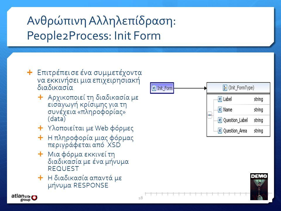  Επιτρέπει σε ένα συμμετέχοντα να εκκινήσει μια επιχειρησιακή διαδικασία  Αρχικοποιεί τη διαδικασία με εισαγωγή κρίσιμης για τη συνέχεια «πληροφορίας» (data)  Υλοποιείται με Web φόρμες  Η πληροφορία μιας φόρμας περιγράφεται από XSD  Μια φόρμα εκκινεί τη διαδικασία με ένα μήνυμα REQUEST  Η διαδικασία απαντά με μήνυμα RESPONSE Ανθρώπινη Αλληλεπίδραση: People2Process: Ιnit Form 18