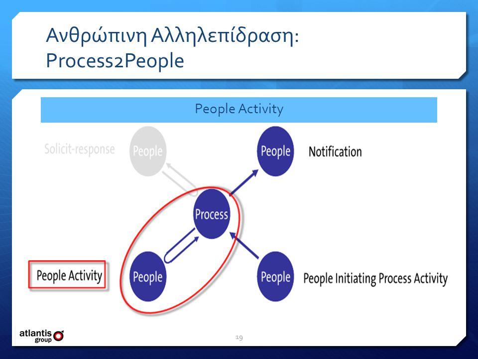 Ανθρώπινη Αλληλεπίδραση: Process2People 19 People Activity