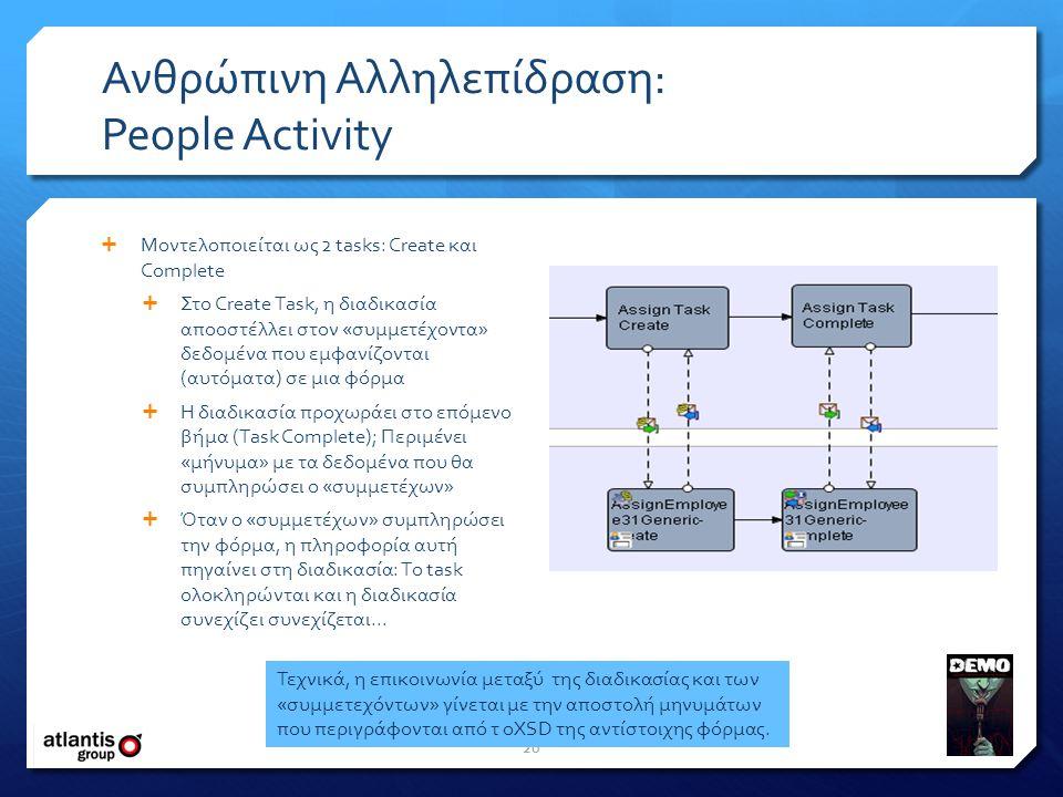 Ανθρώπινη Αλληλεπίδραση: People Activity  Mοντελοποιείται ως 2 tasks: Create και Complete  Στο Create Task, η διαδικασία αποοστέλλει στον «συμμετέχοντα» δεδομένα που εμφανίζονται (αυτόματα) σε μια φόρμα  Η διαδικασία προχωράει στο επόμενο βήμα (Task Complete); Περιμένει «μήνυμα» με τα δεδομένα που θα συμπληρώσει ο «συμμετέχων»  Όταν ο «συμμετέχων» συμπληρώσει την φόρμα, η πληροφορία αυτή πηγαίνει στη διαδικασία: Το task ολοκληρώνται και η διαδικασία συνεχίζει συνεχίζεται...