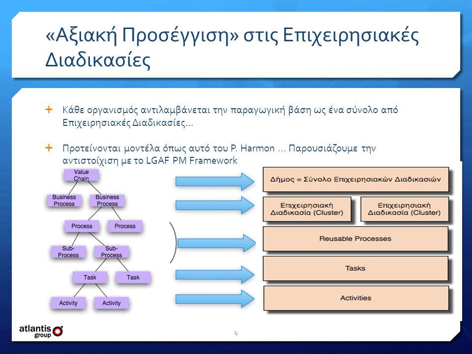«Αξιακή Προσέγγιση» στις Επιχειρησιακές Διαδικασίες  Κάθε οργανισμός αντιλαμβάνεται την παραγωγική βάση ως ένα σύνολο από Επιχειρησιακές Διαδικασίες…  Προτείνονται μοντέλα όπως αυτό του P.