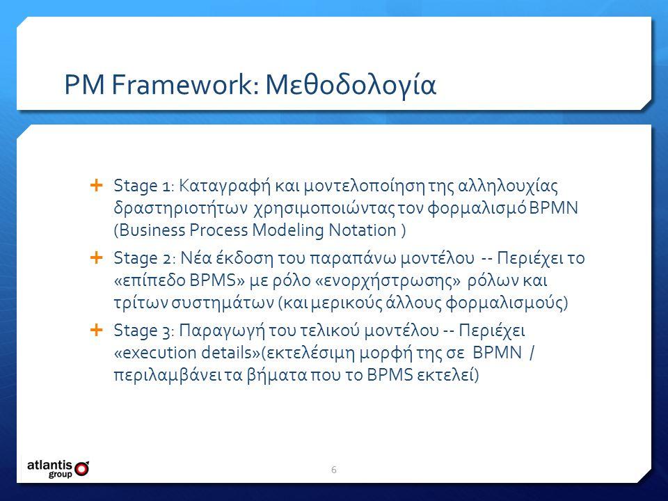 PM Framework: Μεθοδολογία  Stage 1: Καταγραφή και μοντελοποίηση της αλληλουχίας δραστηριοτήτων χρησιμοποιώντας τον φορμαλισμό BPMN (Business Process Modeling Notation )  Stage 2: Νέα έκδοση του παραπάνω μοντέλου -- Περιέχει το «επίπεδο BPMS» με ρόλο «ενορχήστρωσης» ρόλων και τρίτων συστημάτων (και μερικούς άλλους φορμαλισμούς)  Stage 3: Παραγωγή του τελικού μοντέλου -- Περιέχει «execution details»(εκτελέσιμη μορφή της σε BPMN / περιλαμβάνει τα βήματα που το BPMS εκτελεί) 6