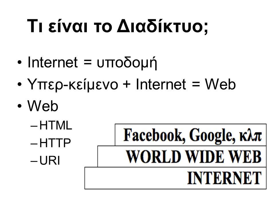 7 •Internet = υποδομή •Υπερ-κείμενο + Internet = Web •Web –HTML –HTTP –URI Τι είναι το Διαδίκτυο;