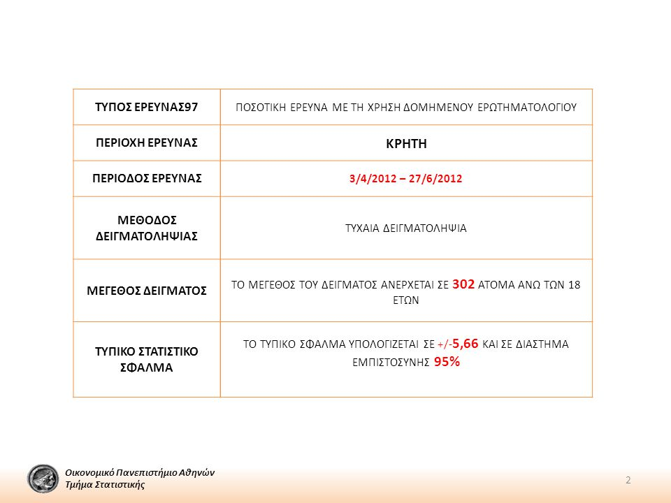 Ιούλιος 2012 Μέρος 1 ο : Δημογραφικά χαρακτηριστικά του δείγματος 3