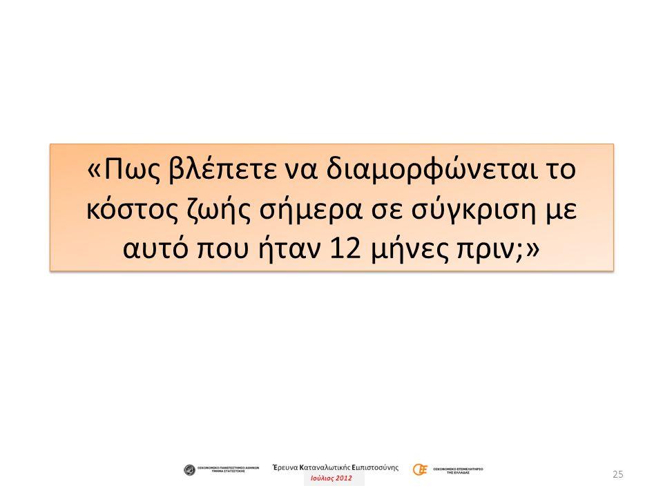 Ιούλιος 2012 25 «Πως βλέπετε να διαμορφώνεται το κόστος ζωής σήμερα σε σύγκριση με αυτό που ήταν 12 μήνες πριν;»