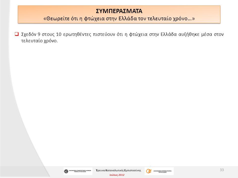 Ιούλιος 2012 ΣΥΜΠΕΡΑΣΜΑΤΑ «Θεωρείτε ότι η φτώχεια στην Ελλάδα τον τελευταίο χρόνο…» 33  Σχεδόν 9 στους 10 ερωτηθέντες πιστεύουν ότι η φτώχεια στην Ελ