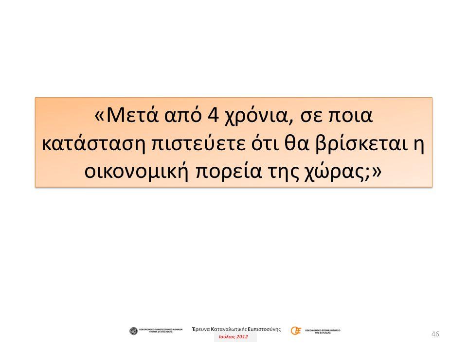 Ιούλιος 2012 46 «Μετά από 4 χρόνια, σε ποια κατάσταση πιστεύετε ότι θα βρίσκεται η οικονομική πορεία της χώρας;»
