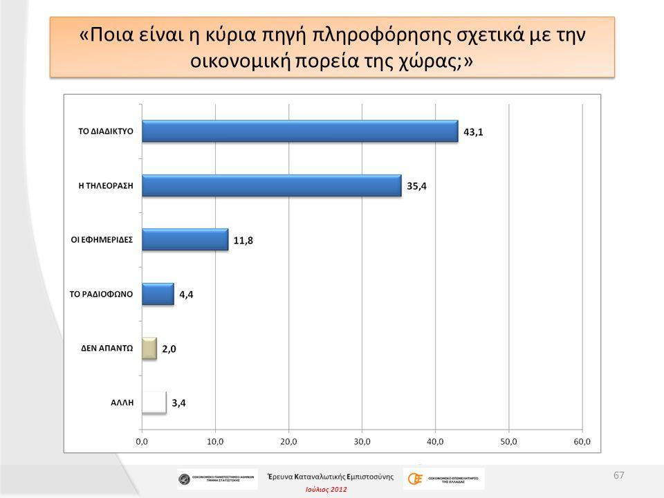 Ιούλιος 2012 «Ποια είναι η κύρια πηγή πληροφόρησης σχετικά με την οικονομική πορεία της χώρας;» 67