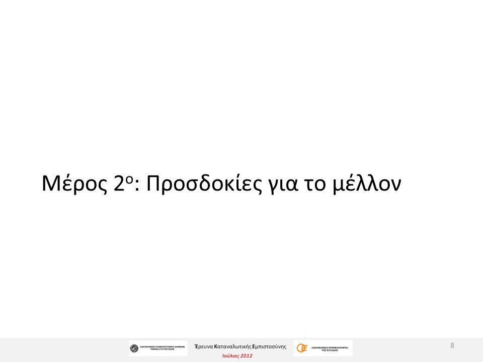 Ιούλιος 2012 19 ΠΙΝΑΚΑΣ 2: ΠΙΣΤΕΥΕΤΕ ΟΤΙ Η ΟΙΚΟΝΟΜΙΚΗ ΣΑΣ ΚΑΤΑΣΤΑΣΗ ΘΑ ΑΛΛΑΞΕΙ ΤΟΥΣ ΕΠΟΜΕΝΟΥΣ 12 ΜΗΝΕΣ; ΠΡΟΣ ΤΟ ΠΟΛΥ ΧΕΙΡΟΤΕΡΟ ΠΡΟΣ ΤΟ ΧΕΙΡΟΤΕΡΟ ΔΕΝ ΘΑ ΑΛΛΑΞΕΙ ΚΑΘΟΛΟΥ ΠΡΟΣ ΤΟ ΚΑΛΥΤΕΡΟ ΠΡΟΣ ΤΟ ΠΟΛΥ ΚΑΛΥΤΕΡΟ ΔΕΝ ΑΠΑΝΤΩ ΣΥΝΟΛΟ 24,654,517,22,00,71,0 ΦΥΛΟ ΑΝΔΡΕΣ 20,454,620,43,30,01,3 ΓΥΝΑΙΚΕΣ 29,054,513,80,71,40,7 ΗΛΙΚΙΑ <29 21,152,621,10,02,6 30 - 44 24,060,412,50,01,02,1 45 - 59 28,850,019,21,90,0 60+ 20,354,218,66,80,0 ΕΚΠΑΙΔΕΥΣΗ ΑΝΩΤΑΤΗ 22,259,812,81,7 ΑΝΩΤΕΡΗ 20,360,918,80,0 ΜΕΣΗ 29,347,521,21,00,01,0 ΔΗΜΟΤΙΚΟ 26,740,020,013,30,0 ΤΙΠΟΤΑ 50,00,0 50,00,0 ΕΡΓΑΣΙΑΚΗ ΚΑΤΑΣΤΑΣΗ ΣΥΝΤΑΞΙΟΥΧΟΣ 16,753,024,24,51,50,0 ΝΟΙΚΟΚΥΡΑ 42,928,6 0,0 ΦΟΙΤΗΤΗΣ 35,352,911,80,0 ΕΠΙΧΕΙΡΗΜΑΤΙΑΣ 26,755,816,30,0 1,2 ΑΓΡΟΤΗΣ 46,733,320,00,0 ΑΝΕΡΓΟΣ 18,551,922,27,40,0 ΕΡΓΑΖΟΜΕΝΟΣ 18,870,36,31,6 ΜΗ ΕΡΓΑΖΟΜΕΝΟΣ 0,0 100,0 ΙΔΕΟΛΟΓΙΑ ΔΕΞΙΟΣ 34,626,930,83,8 0,0 ΚΕΝΤΡΟΔΕΞΙΟΣ 18,962,216,22,70,0 ΚΕΝΤΡΩΟΣ 19,660,716,11,80,01,8 ΚΕΝΤΡΟΑΡΙΣΤΕΡΟΣ 21,356,021,31,30,0 ΑΡΙΣΤΕΡΟΣ 25,768,65,70,0 ΤΙΠΟΤΑ 13,052,213,08,74,38,7 ΑΛΛΟ 41,745,812,50,0 ΟΙΚΟΝΟΜΙΚΗ ΚΑΤΑΣΤΑΣΗ ΔΥΣΚΟΛΗ 44,736,214,93,20,01,1 ΜΗ ΑΝΕΚΤΗ 17,162,417,92,60,0 ΣΤΑΣΙΜΗ 13,467,219,40,0 ΑΝΕΚΤΗ 7,164,321,40,07,10,0 ΑΝΕΤΗ 0,0 100,00,0