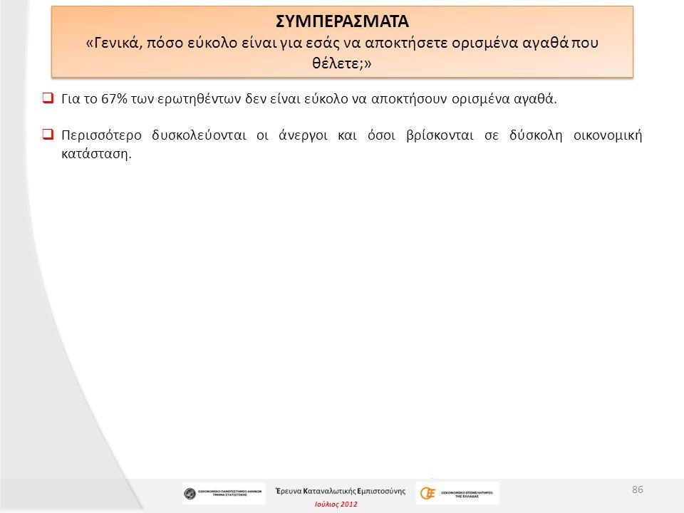 Ιούλιος 2012 ΣΥΜΠΕΡΑΣΜΑΤΑ «Γενικά, πόσο εύκολο είναι για εσάς να αποκτήσετε ορισμένα αγαθά που θέλετε;» 86  Για το 67% των ερωτηθέντων δεν είναι εύκο