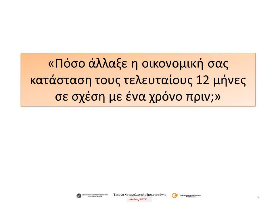 Ιούλιος 2012 9 «Πόσο άλλαξε η οικονομική σας κατάσταση τους τελευταίους 12 μήνες σε σχέση με ένα χρόνο πριν;»