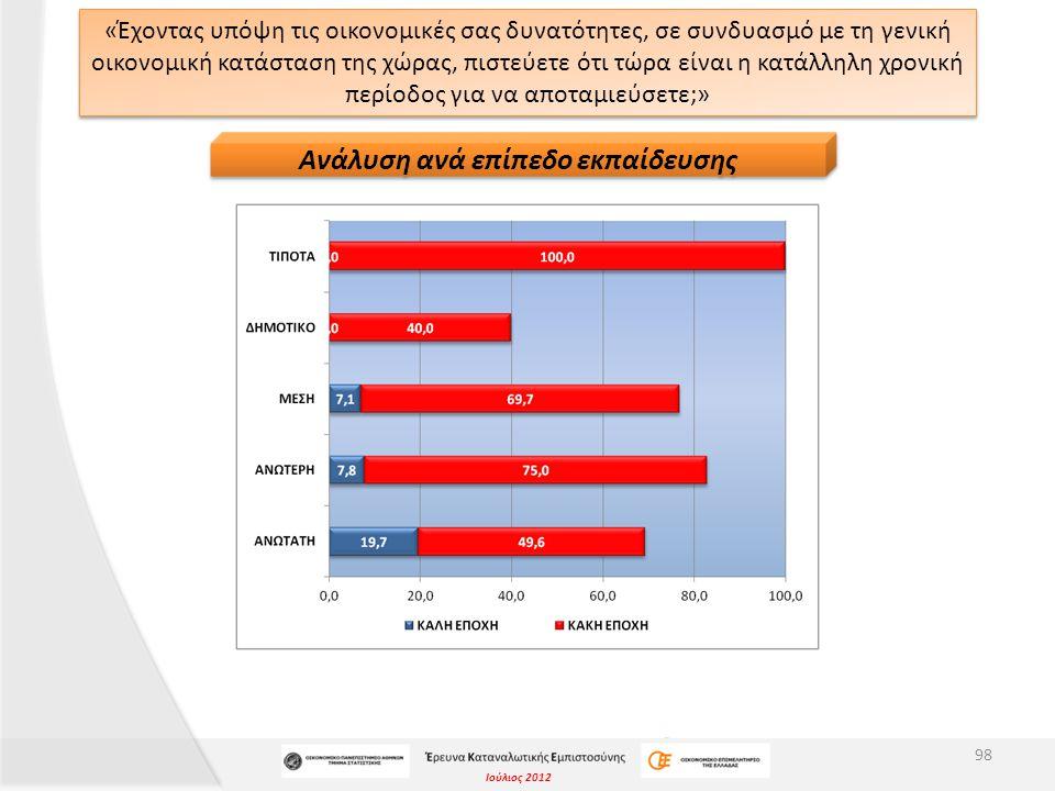Ιούλιος 2012 «Έχοντας υπόψη τις οικονομικές σας δυνατότητες, σε συνδυασμό με τη γενική οικονομική κατάσταση της χώρας, πιστεύετε ότι τώρα είναι η κατάλληλη χρονική περίοδος για να αποταμιεύσετε;» 98 Ανάλυση ανά επίπεδο εκπαίδευσης