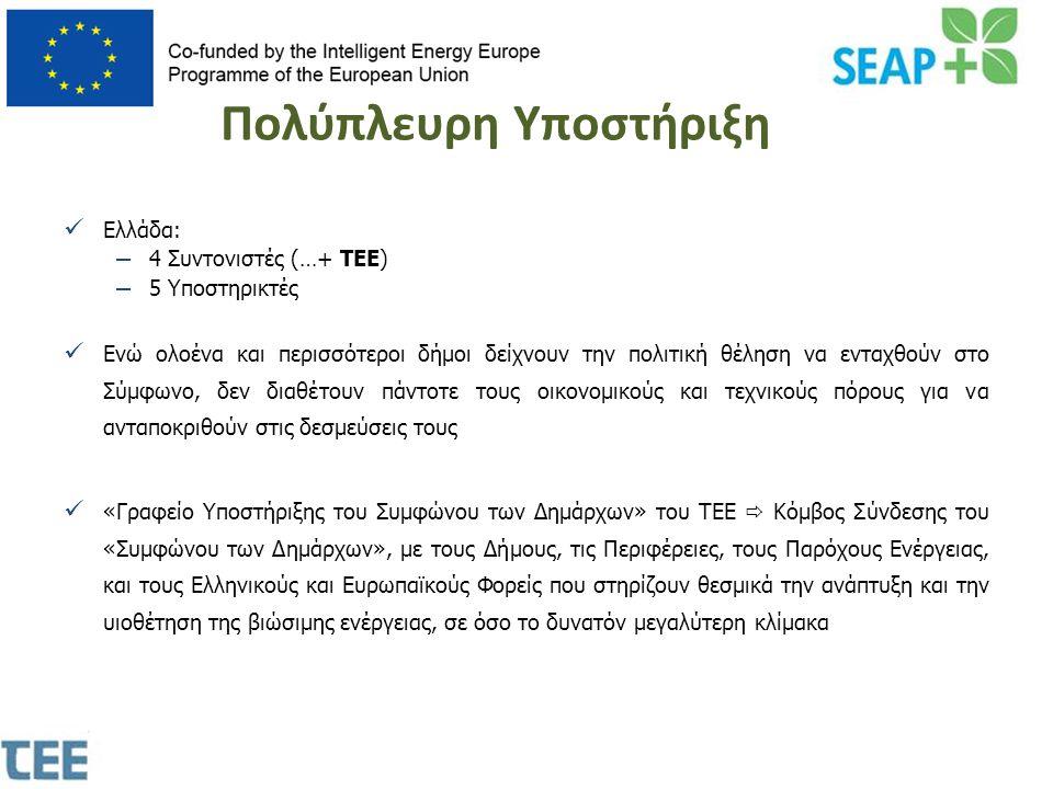  Ελλάδα: – 4 Συντονιστές (…+ ΤΕΕ) – 5 Υποστηρικτές  Ενώ ολοένα και περισσότεροι δήμοι δείχνουν την πολιτική θέληση να ενταχθούν στο Σύμφωνο, δεν δια