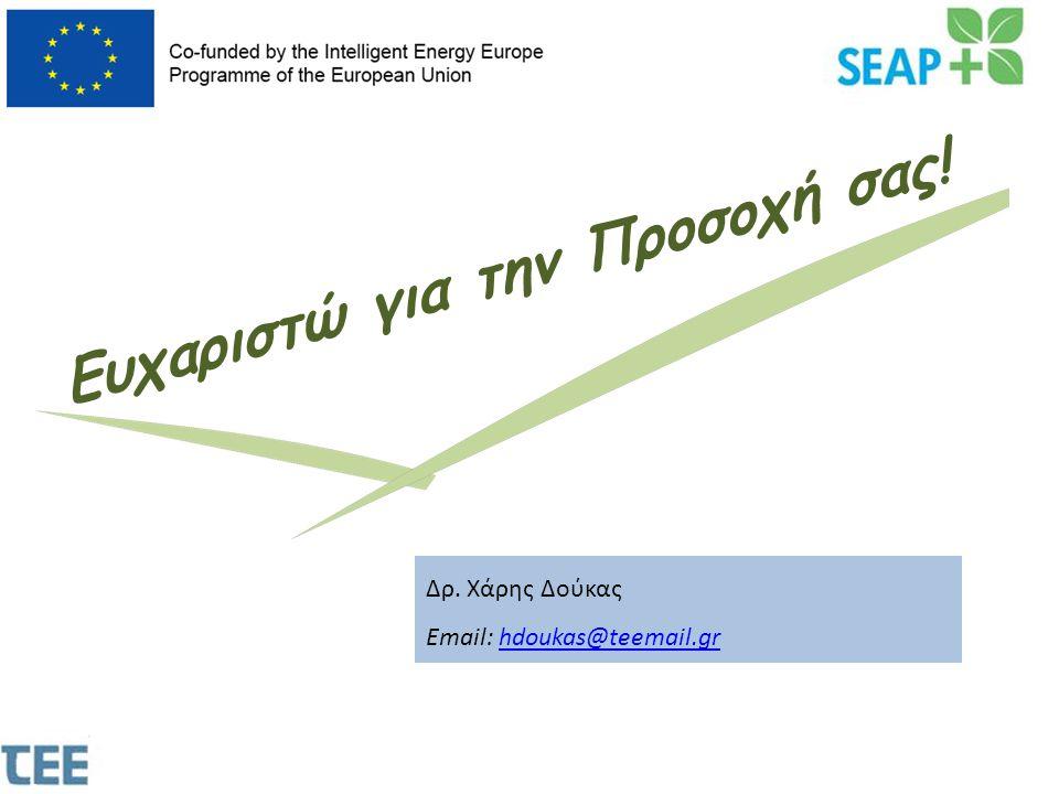 Δρ. Χάρης Δούκας Email: hdoukas@teemail.grhdoukas@teemail.gr Ευχαριστώ για την Προσοχή σας!